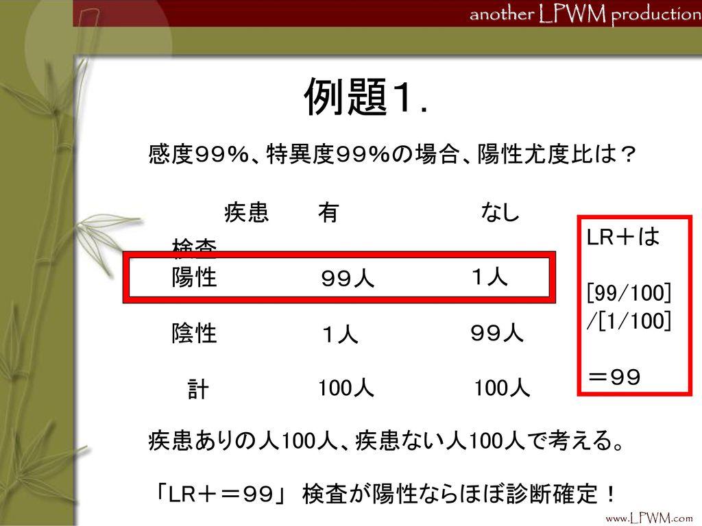 例題1. 感度99%、特異度99%の場合、陽性尤度比は? 疾患 有 なし LR+は [99/100]/[1/100] =99 検査 陽性